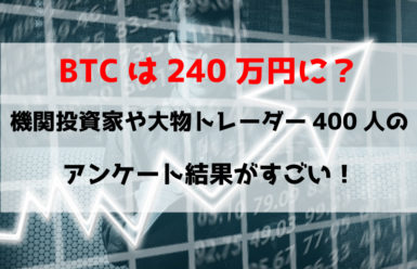 BTCは240万円に?機関投資家や大物トレーダー400人のアンケート結果がすごい!