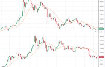 現在の相場が17年バブル崩壊時と似ている!?仮想通貨アナリストが解説!